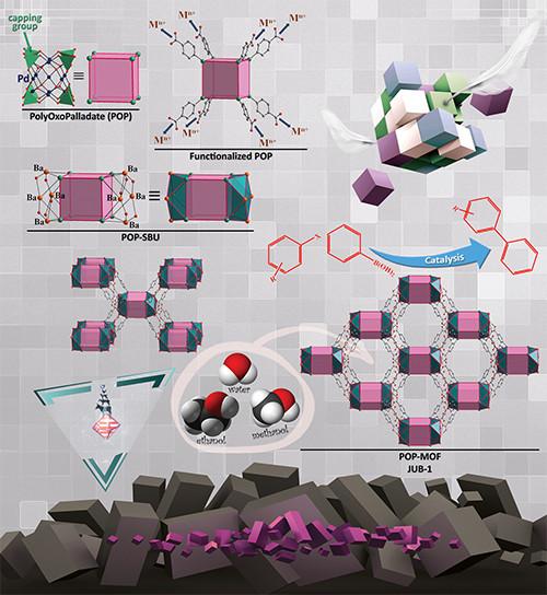 Forscher der Jacobs University entdecken eine neue Klasse von heterogenen Katalysatoren auf Edelmetallbasis. (Quelle: privat)